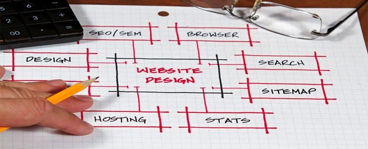 Is It Time to Redesign Your Website