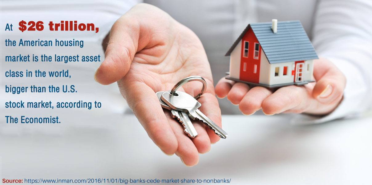 American Housing Market is The Largest Asset