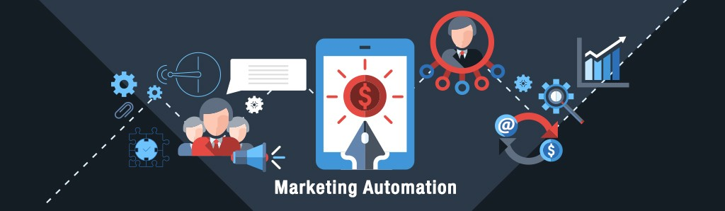 Increase Sales Productivity with Marketing Automation