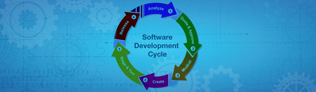 Why Software Development Life Cycle is critical?