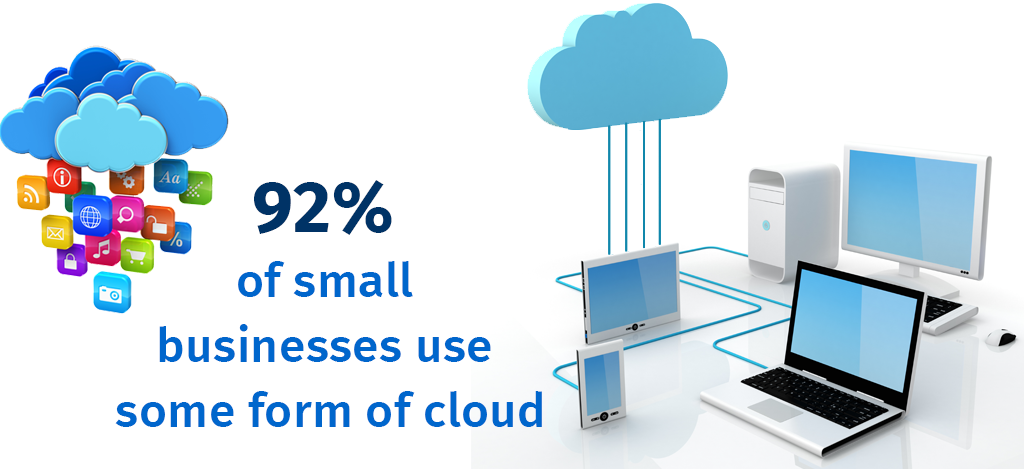 Small Business For Cloud