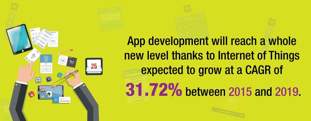 App Development IoT
