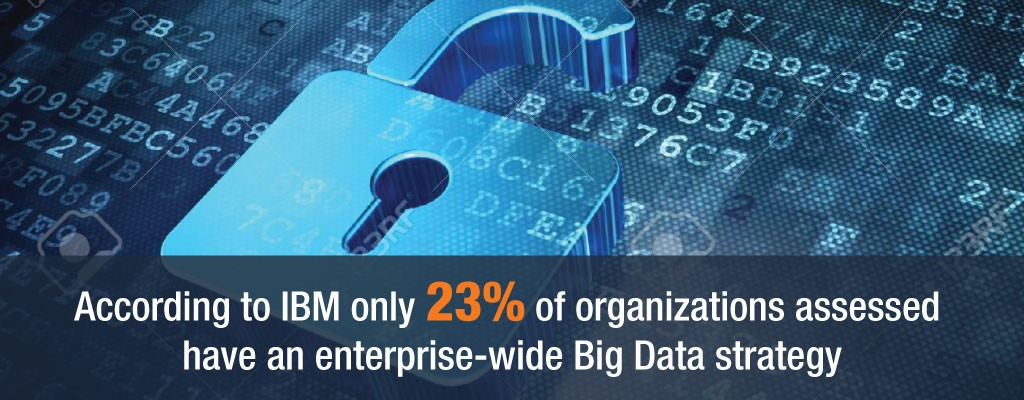 Big-Data-Strtegy