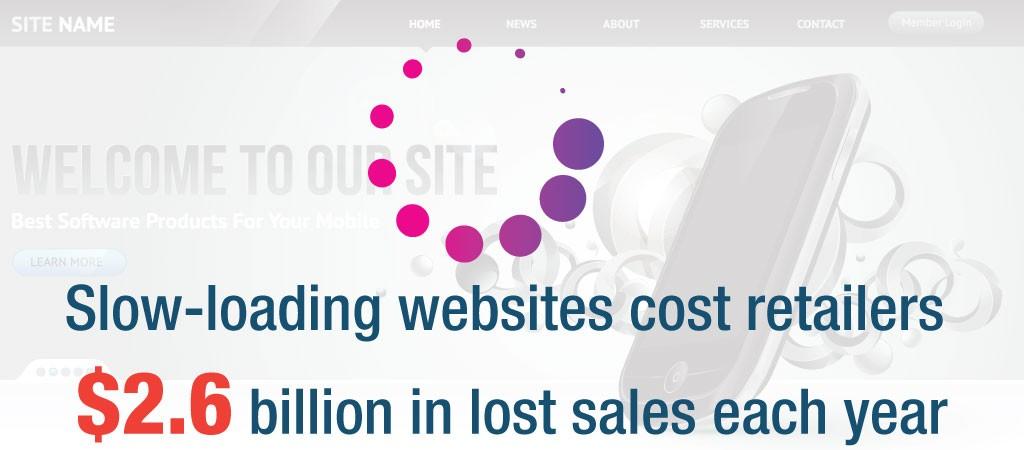 Slow Loading Websites