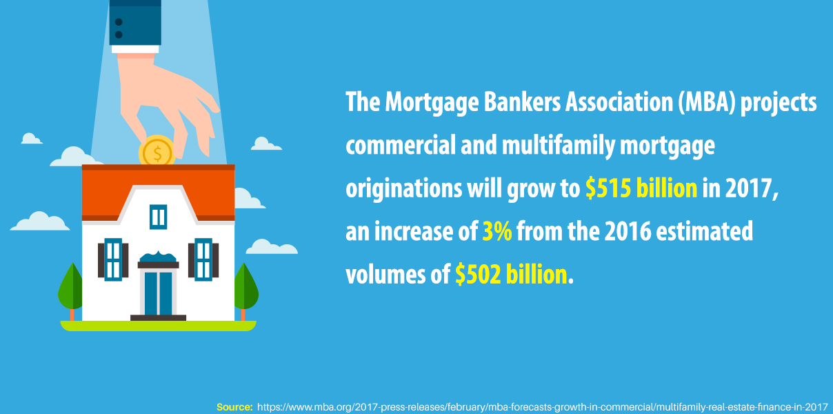 Mortgage Bankers Association Project