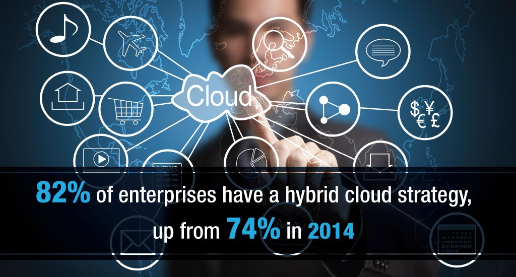 hybrid-cloud-strategy