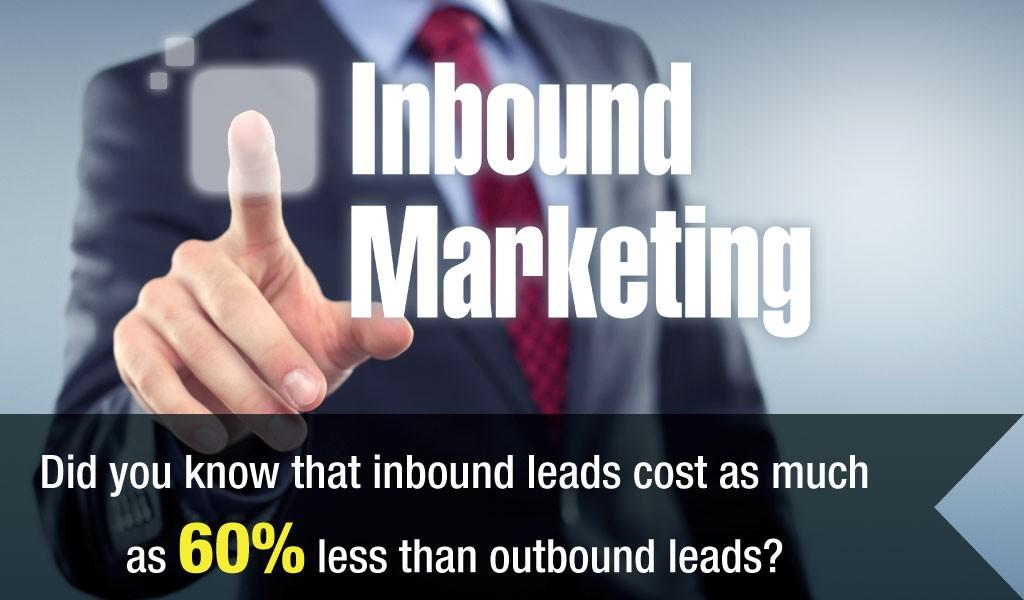 Inbound Leads