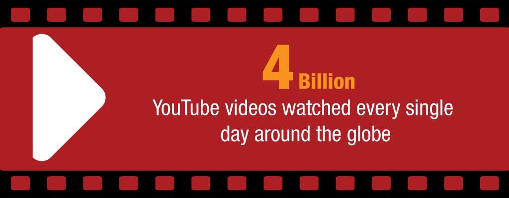 4 Billion YouTube Videos