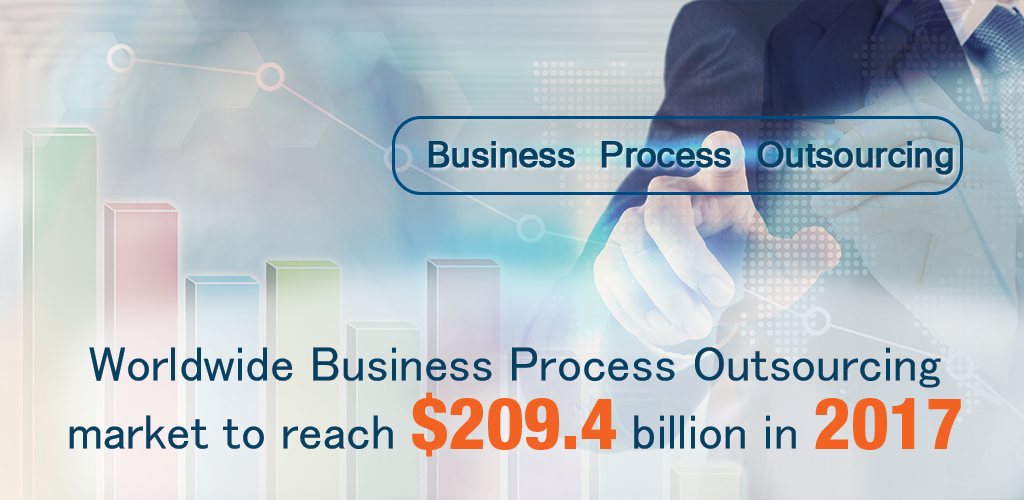 Outsourcing Business Processes