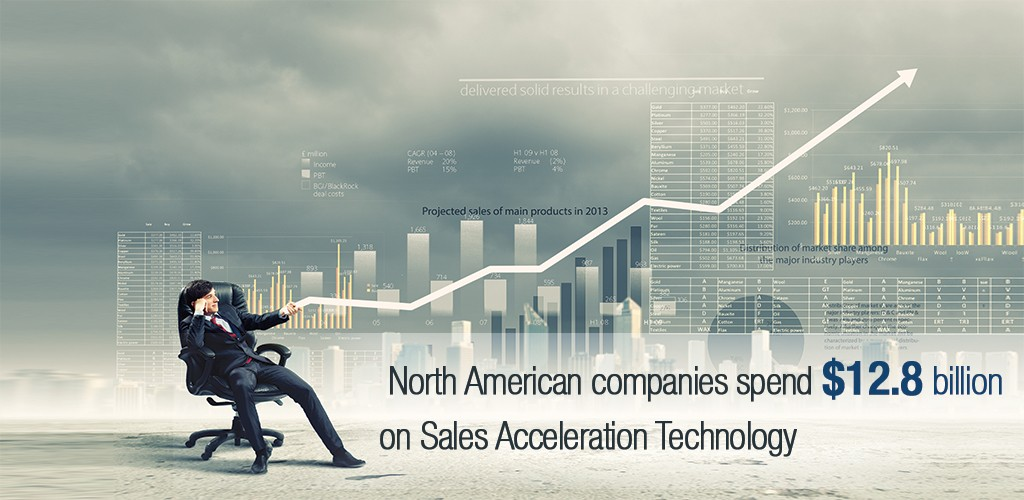 Sales-Acceleration-Technology