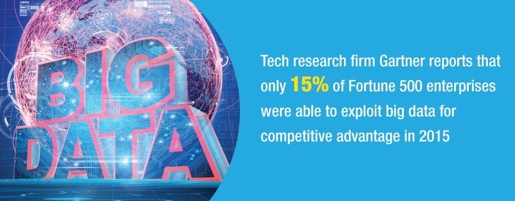 Tech-research
