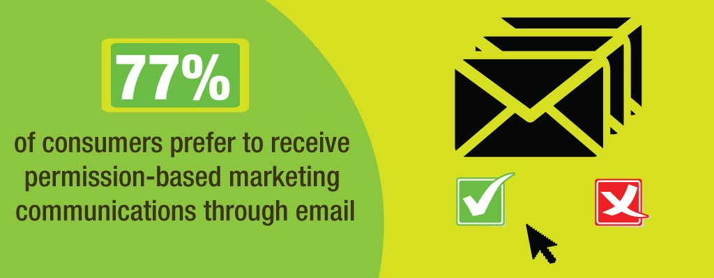 Marketing Communications Through Email
