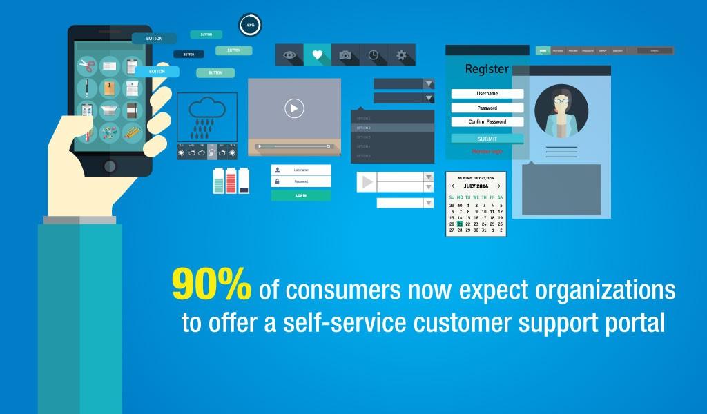 Self Service Customer