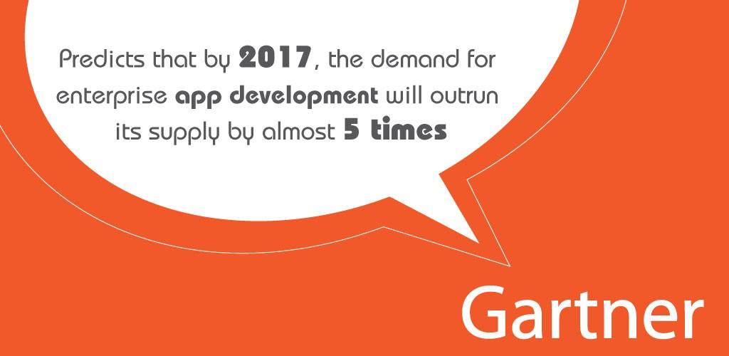 Gartner Predicts App Development