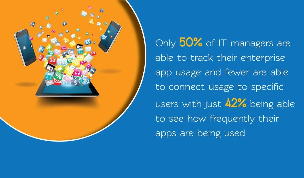 Enterprise App Usage