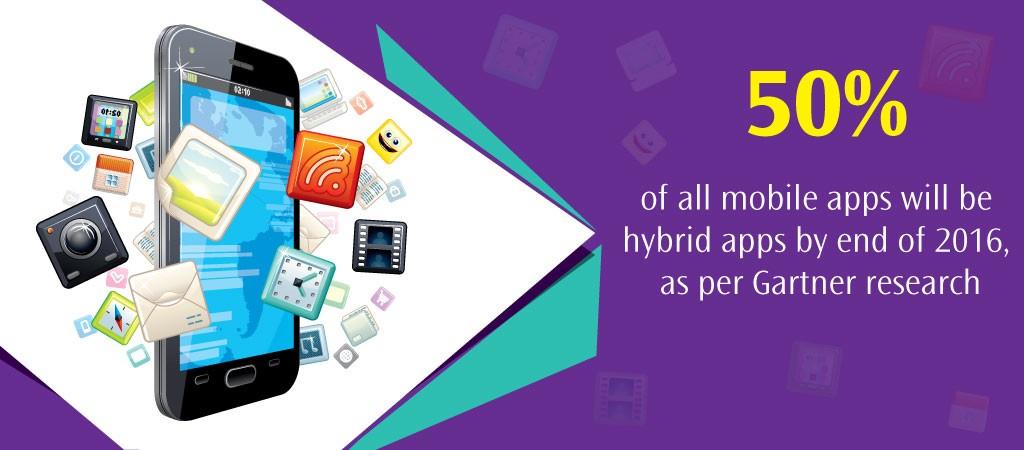 Mobile Apps Hybrid Apps
