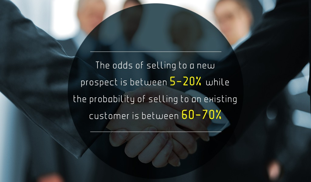 Odds of Selling