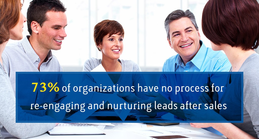 Re Engaging and Nurturing Leads