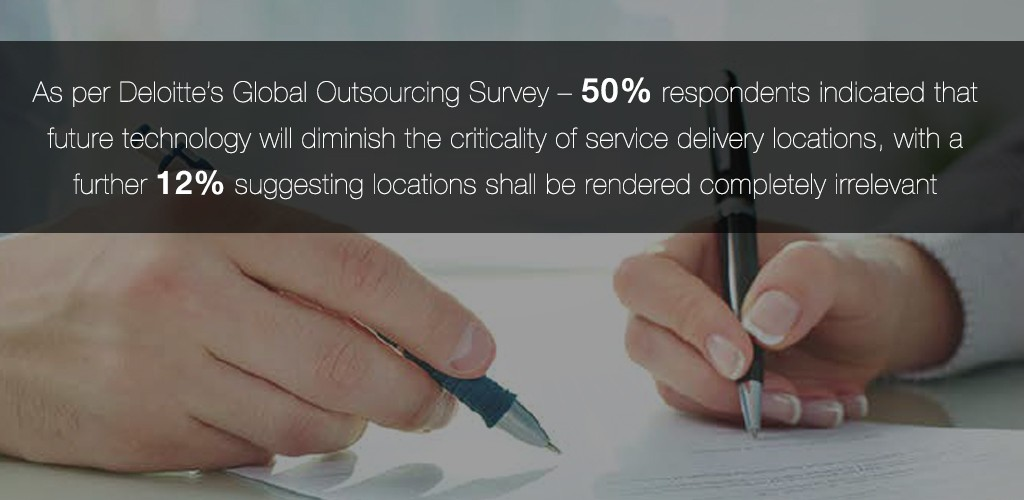 Global Outsourcing Survey