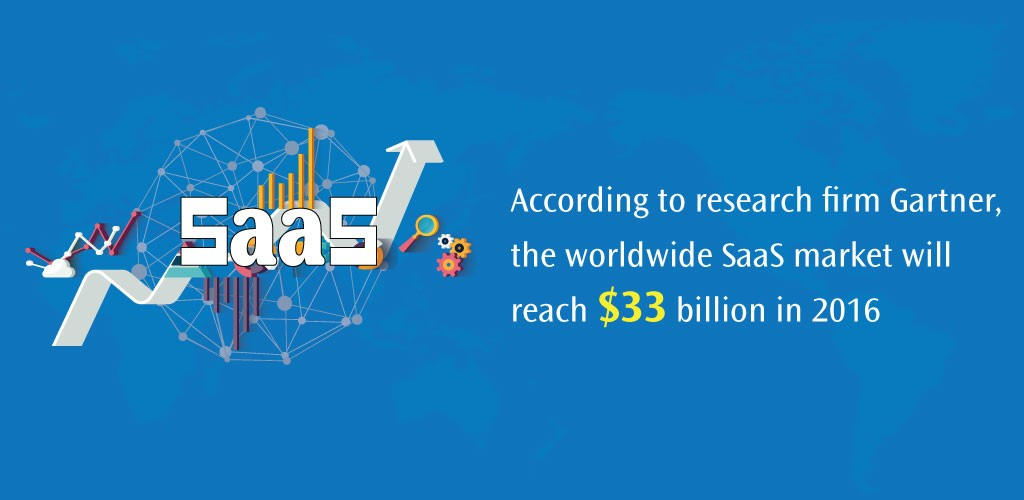 Worldwide SaaS Market