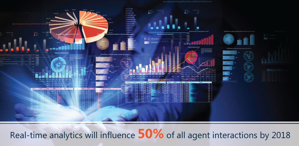 Real Time Analytics Influence