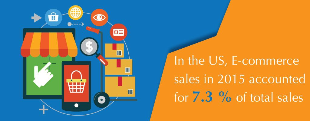 US E-commerce