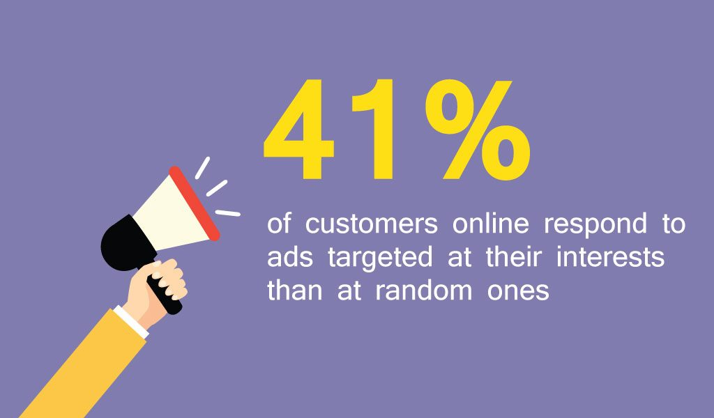 Customers Online Ads