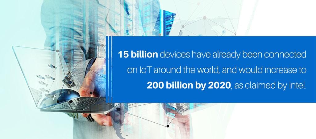 IoT Around The World