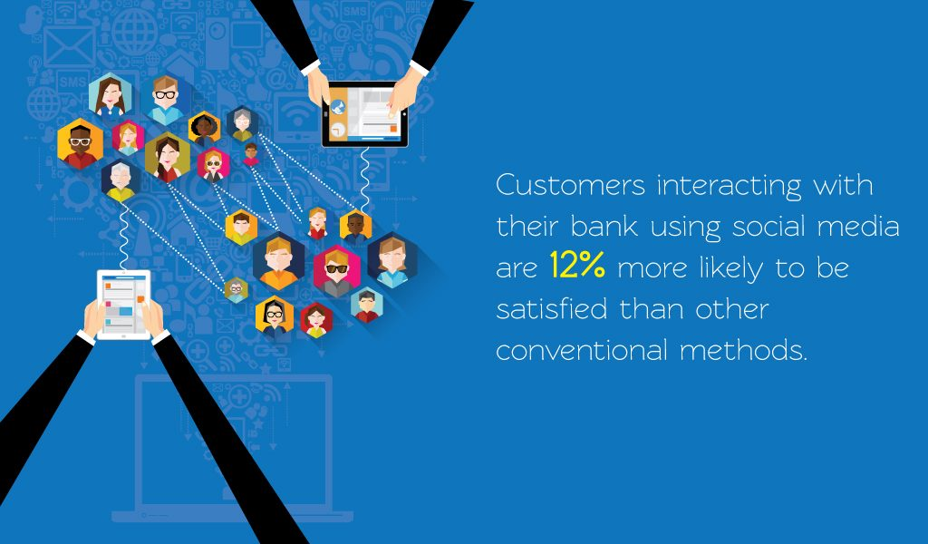 Customers Interacting