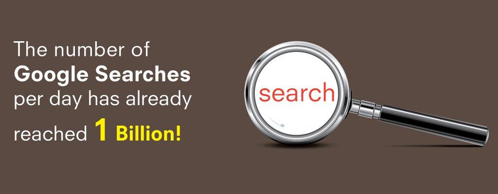 Per Day Google Search