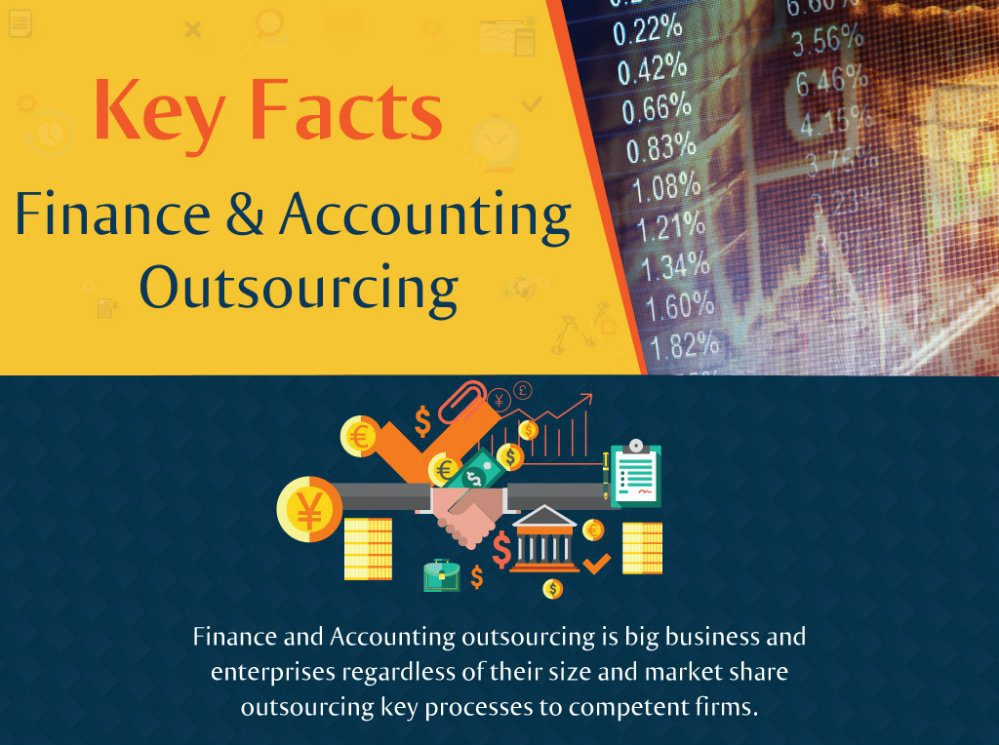 Key Facts - Finance & Accounting Outsourcing
