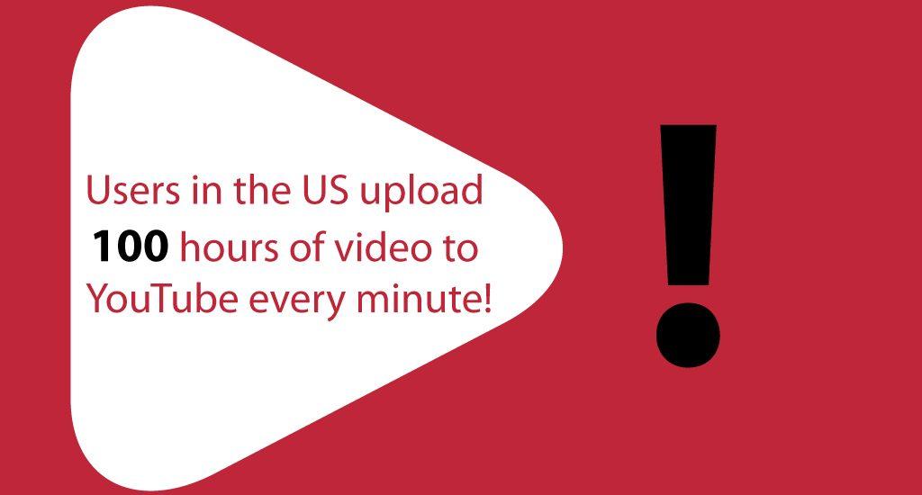 US Upload You Tube