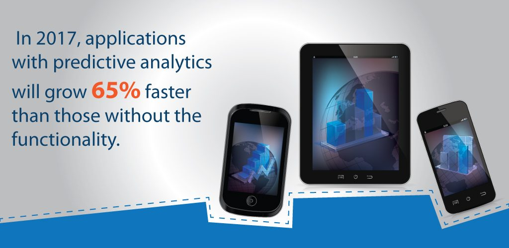 Applications With Predictive Analytics