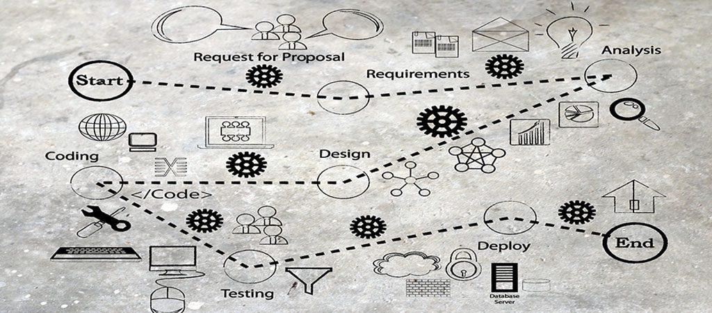 Key Benefits of Agile Development Methodology and Testing
