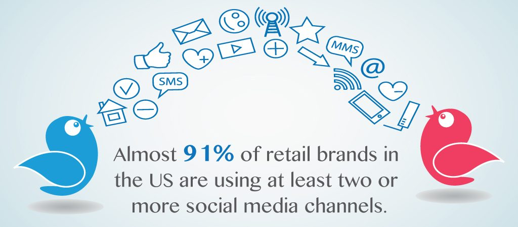 Retail Brands In US