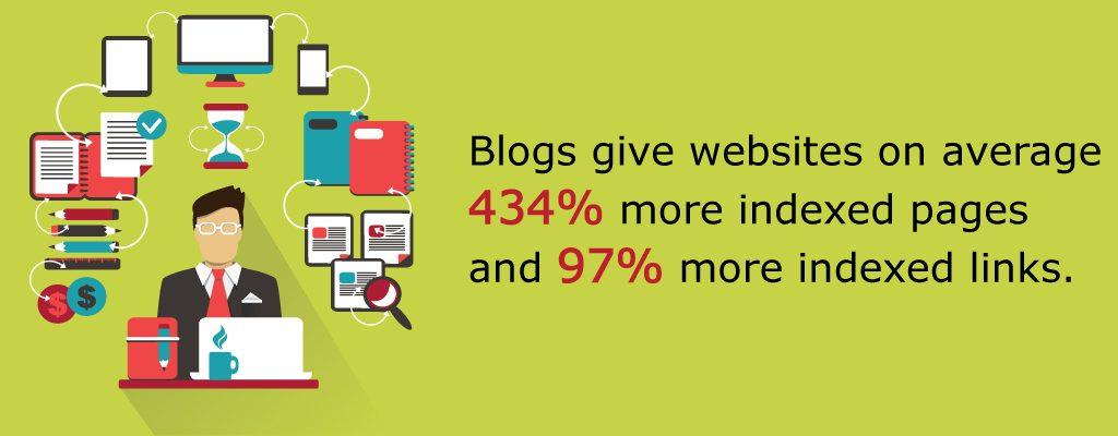 Website On Average