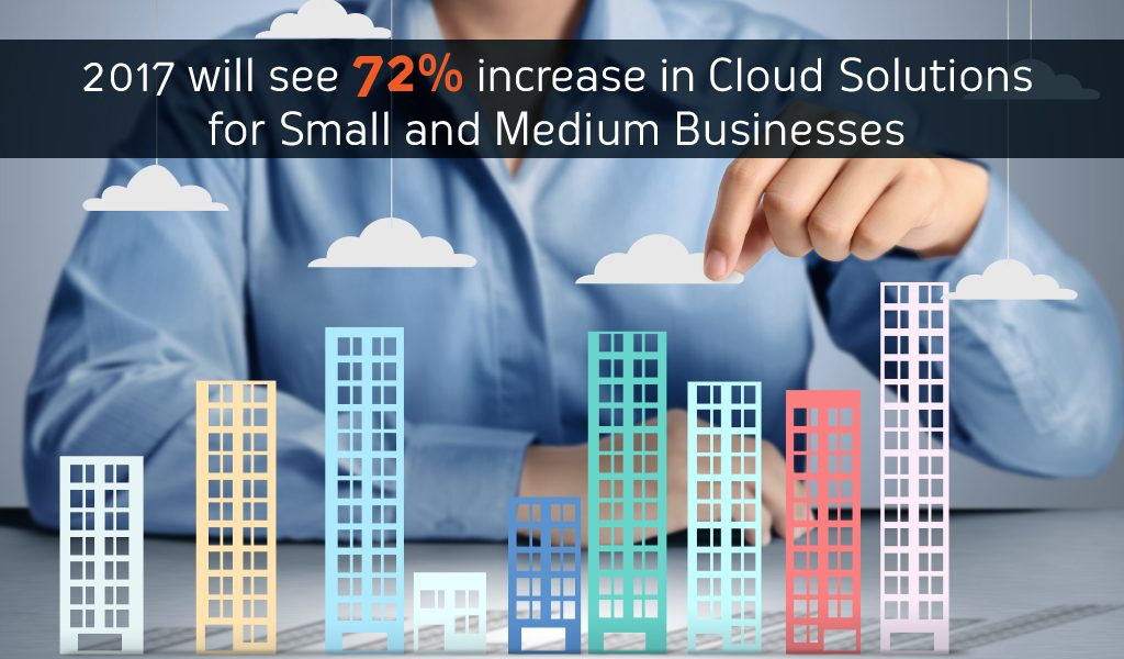 Cloud Solutions For Small & Medium Business