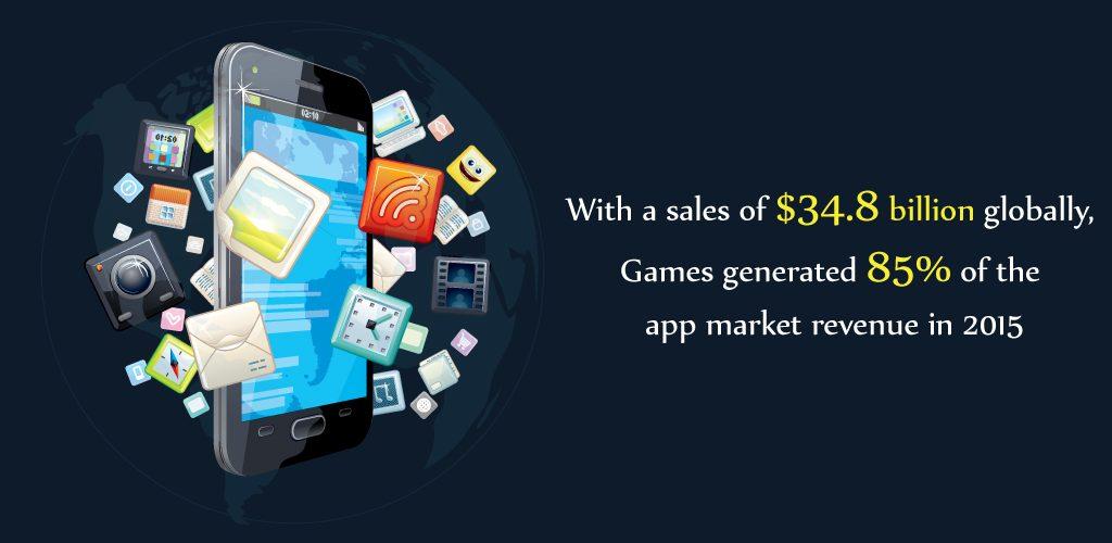 Games Generated app market