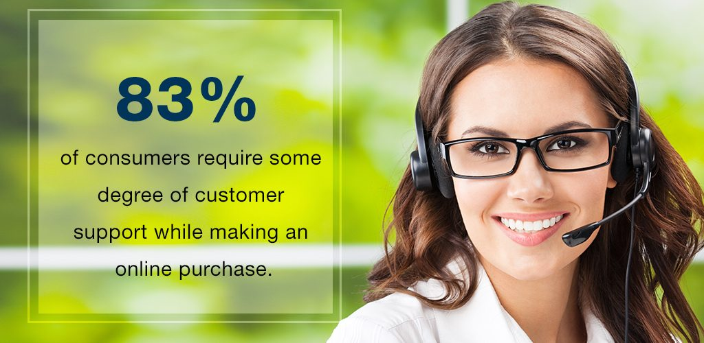 Consumers Require Customer Support
