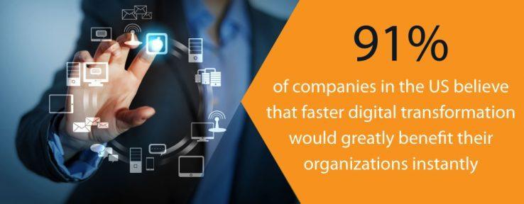 Faster Digital Transformation