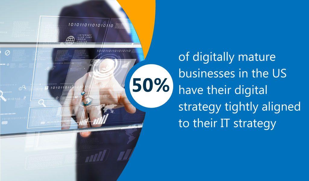 Digitally Mature Businesses