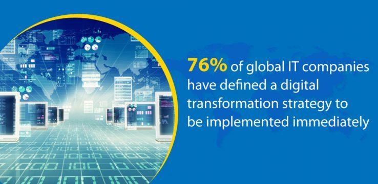 Global IT Companies