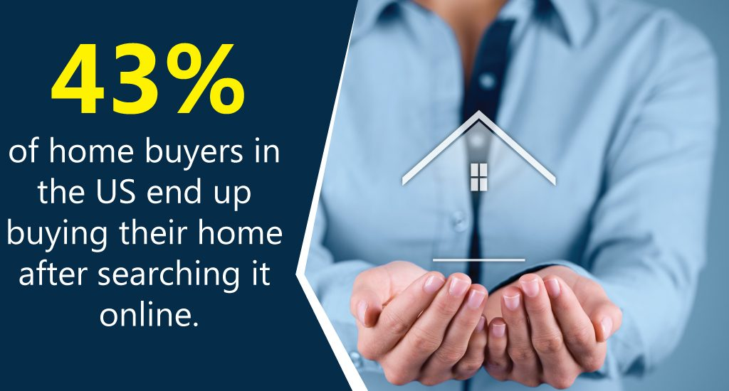 Home Buyers In The US
