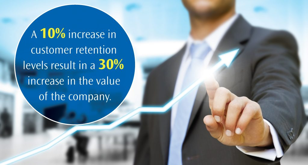 Increase In Customer Retention