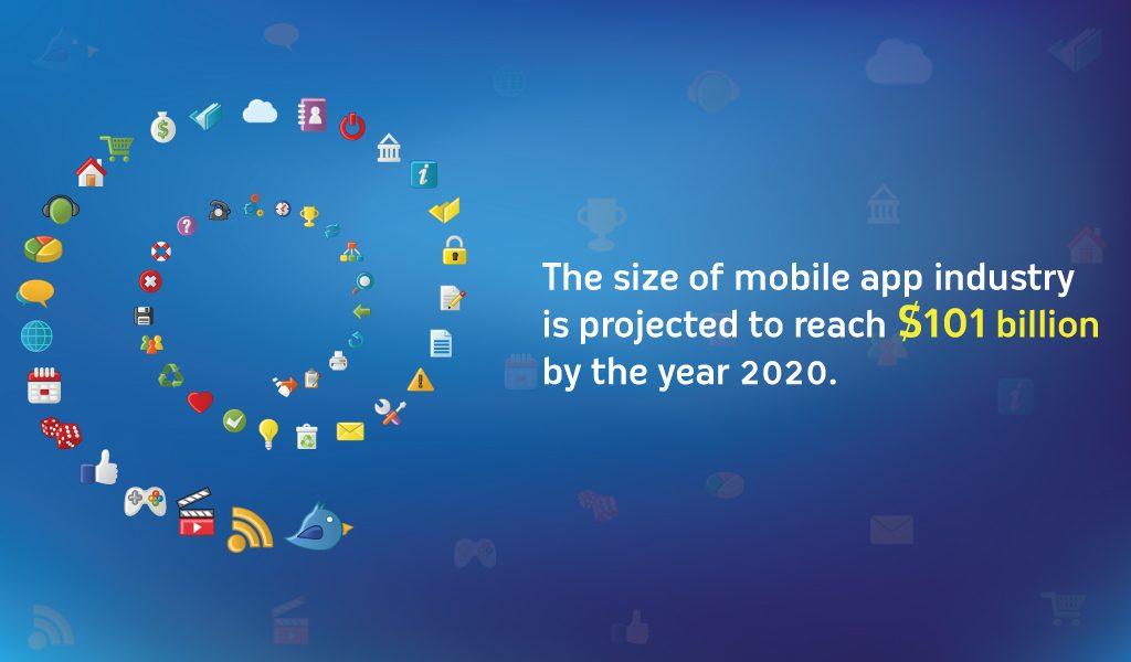 Mobile App Industry