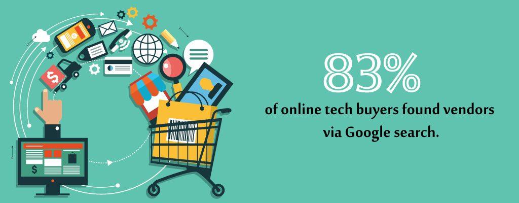 Online Tech Buyers