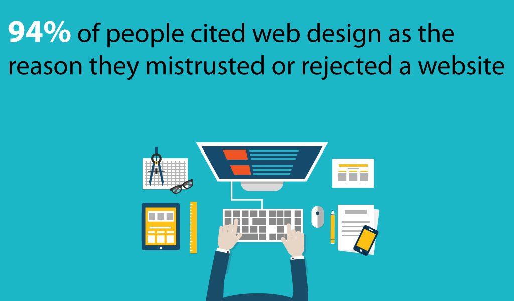 Cited Web Design