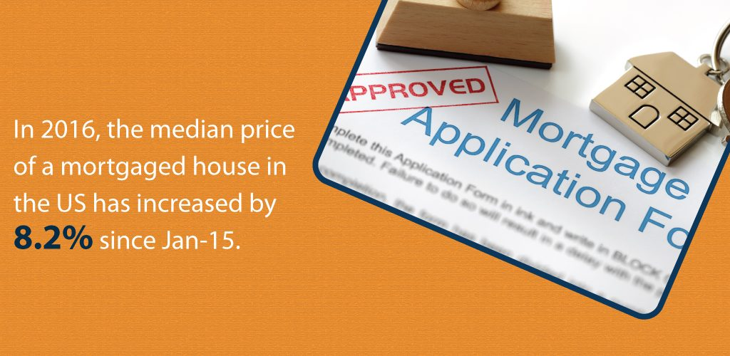 Price of a Mortgaged House