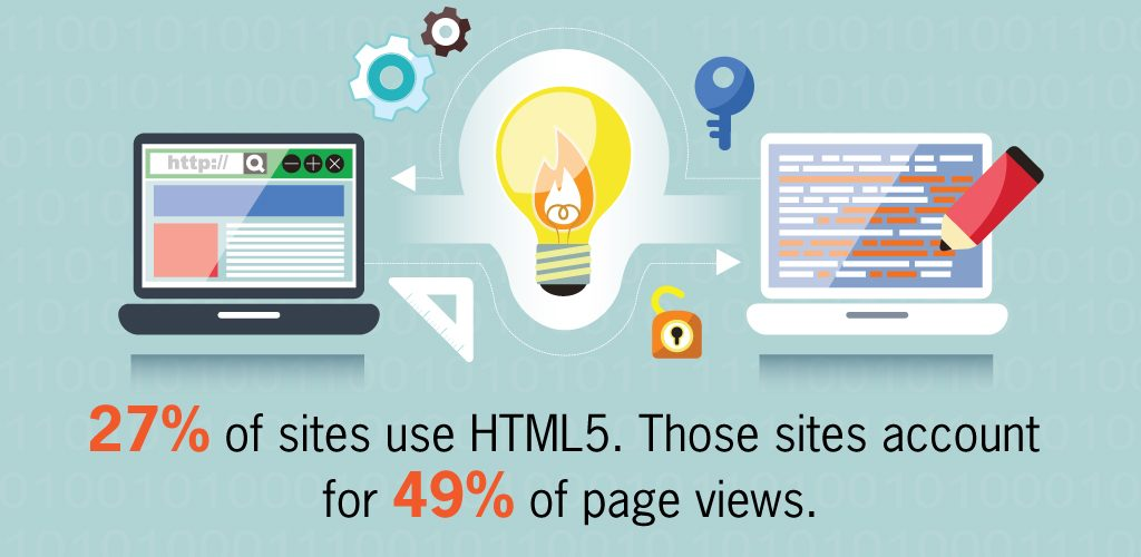 Use of HTML5