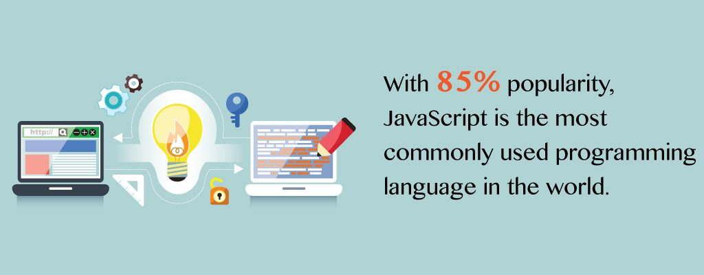 JavaScript is Most Commonly Used Programming